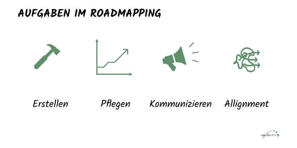 Im Roadmapping gibt es vier Hauptaufgaben