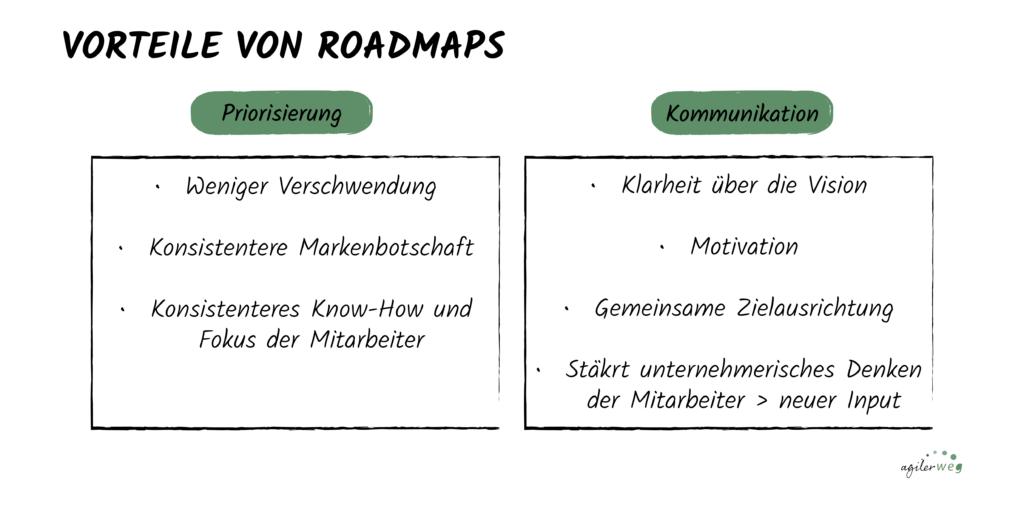 vorteile vom roadmapping sind kommunikation und priorisierung